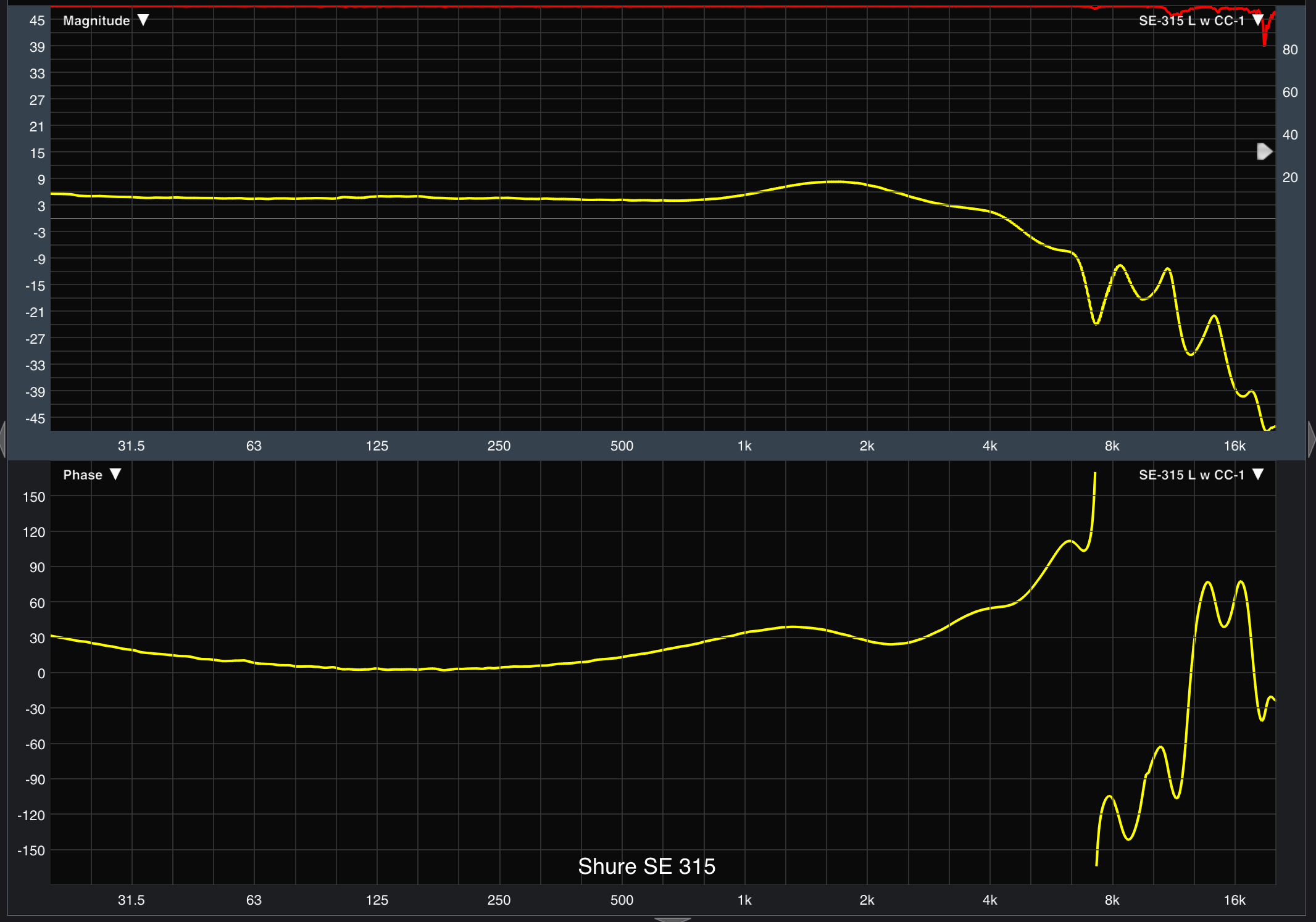 Shure SE315 frequency response